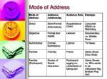 mode of address1
