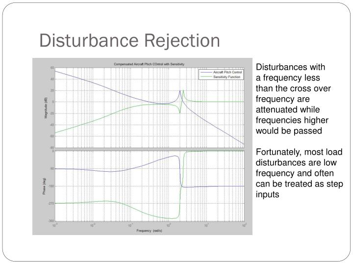 Disturbance Rejection