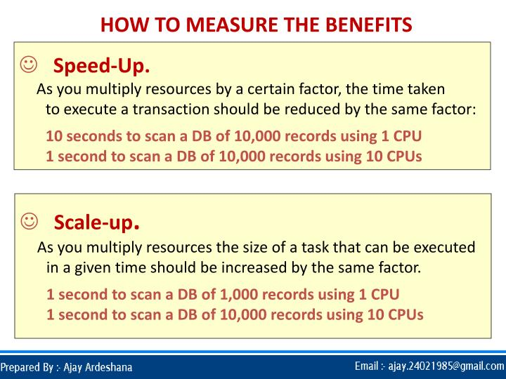 HOW TO MEASURE THE BENEFITS