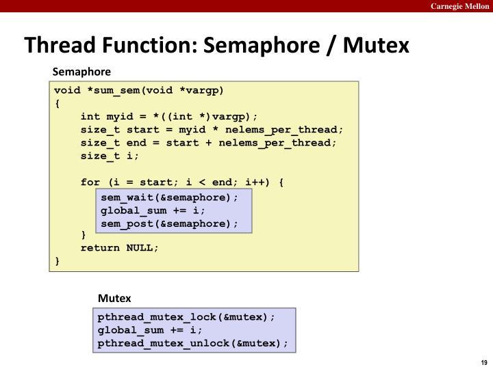 Thread Function: Semaphore /