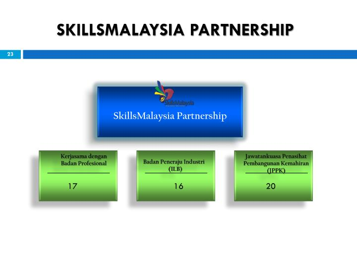 SKILLSMALAYSIA PARTNERSHIP