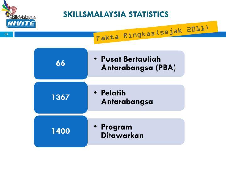 SKILLSMALAYSIA STATISTICS