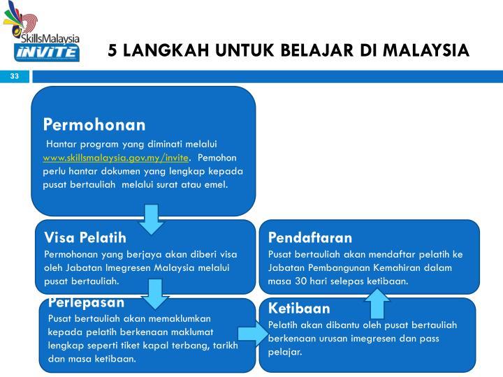 5 LANGKAH UNTUK BELAJAR DI MALAYSIA
