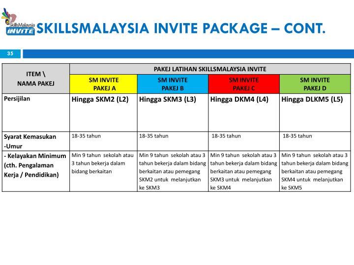 SKILLSMALAYSIA INVITE PACKAGE – CONT.