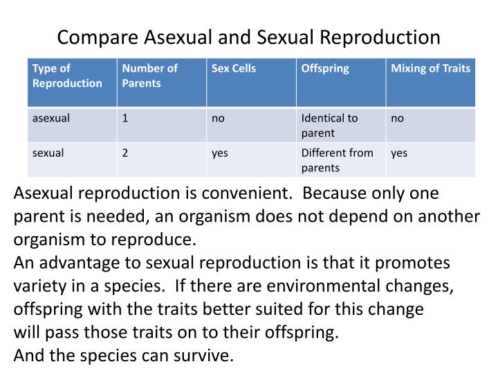 Advantage of sexual reproduction in changing environment