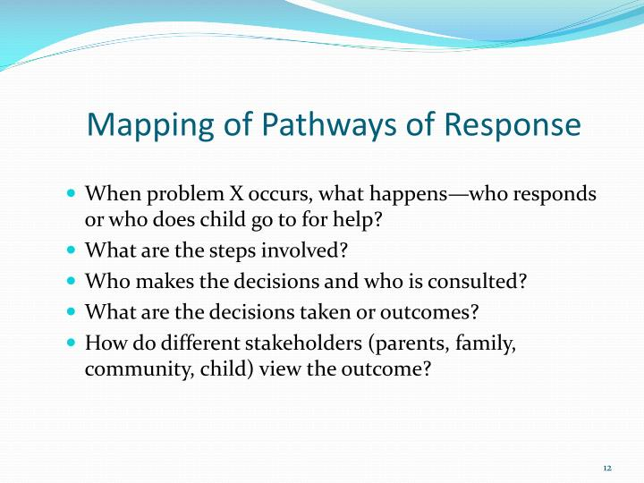 Mapping of Pathways of Response