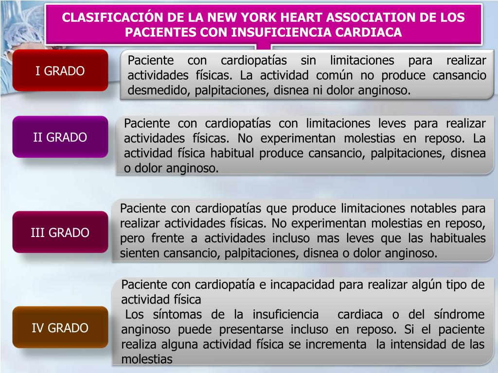 insuficiencia cardiaca clasificacion nyha