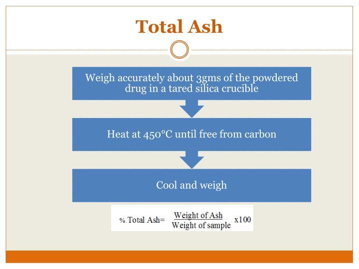 ash value