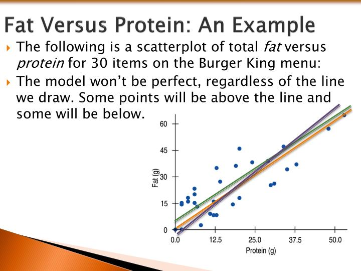 Fat versus protein an example