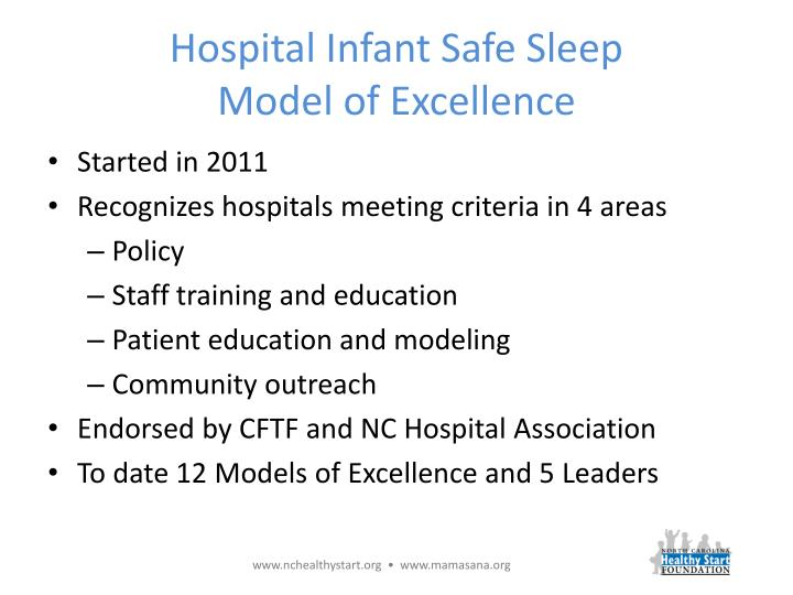 Hospital Infant Safe Sleep