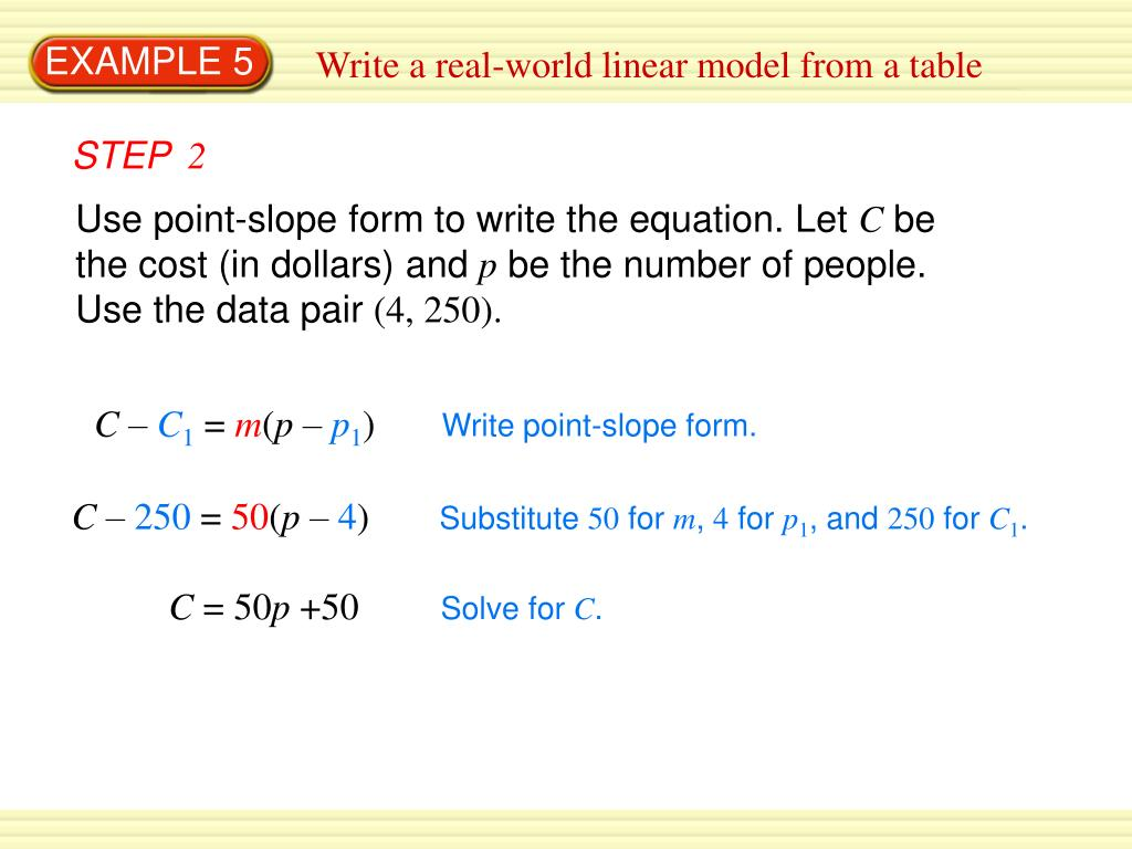 point slope form in real life  PPT - Write an equation in point-slope form PowerPoint ...