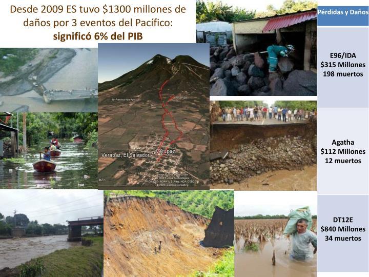 Desde 2009 ES tuvo $1300 millones de daños por 3 eventos del Pacífico: