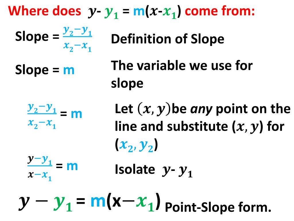 Ppt 5 4 Point Slope Form