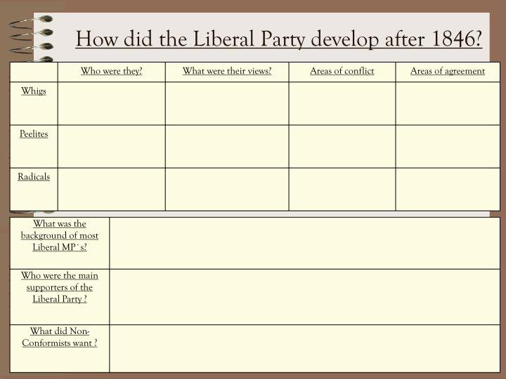 How did the Liberal Party develop after 1846?