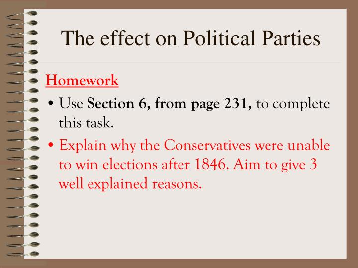 The effect on Political Parties