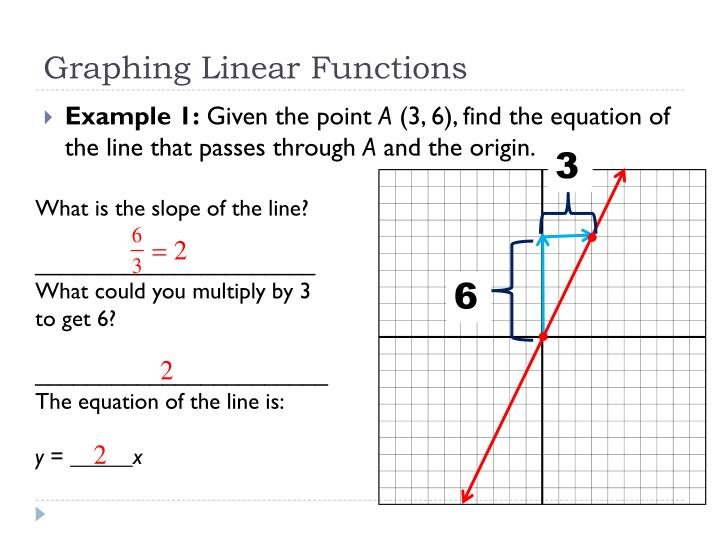 Graphing linear functions1