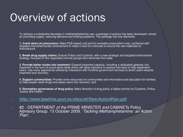 Overview of actions