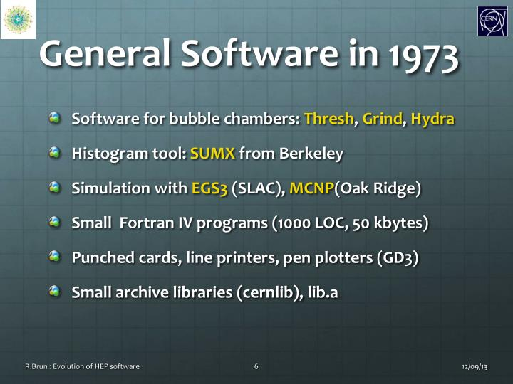 General Software in 1973