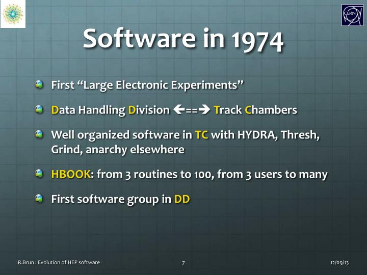 Software in 1974