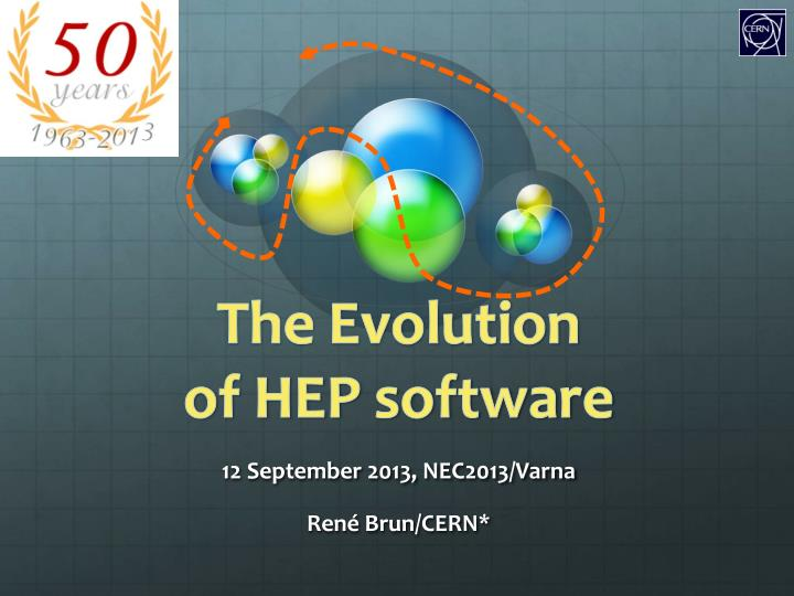 The evolution of hep software