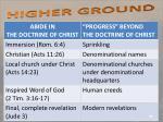 higher ground23