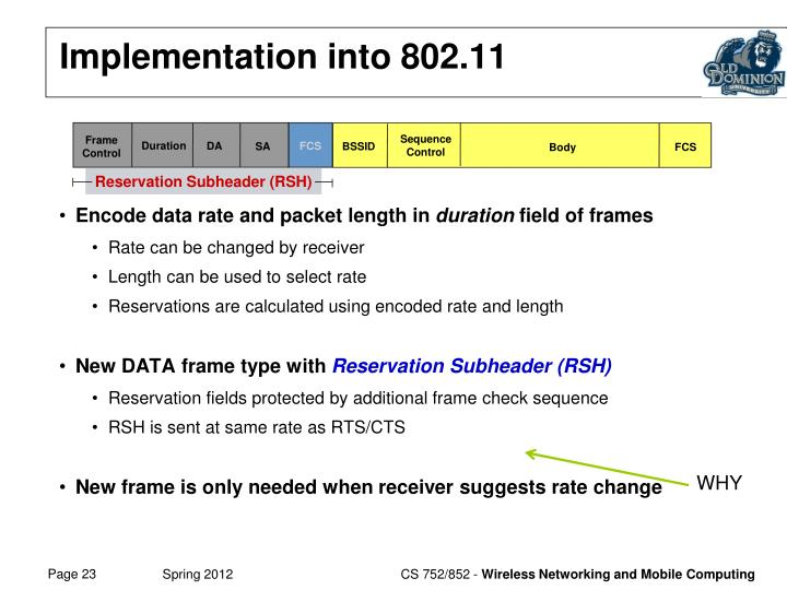 Implementation into 802.11