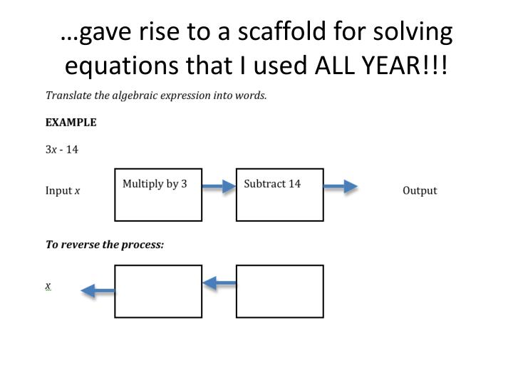 …gave rise to a scaffold for solving equations that I used ALL YEAR!!!