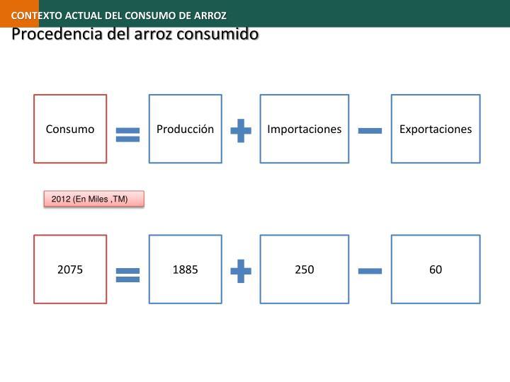 CONTEXTO ACTUAL DEL CONSUMO DE ARROZ
