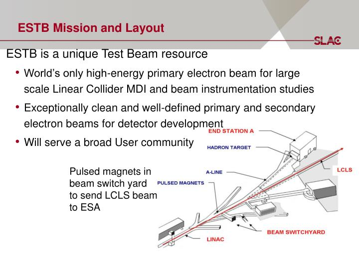 ESTB Mission and Layout