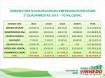 demonstrativo de recursos empregados em sa de 2 quadrimestre 2013 total geral
