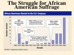 the struggle for african american suffrage