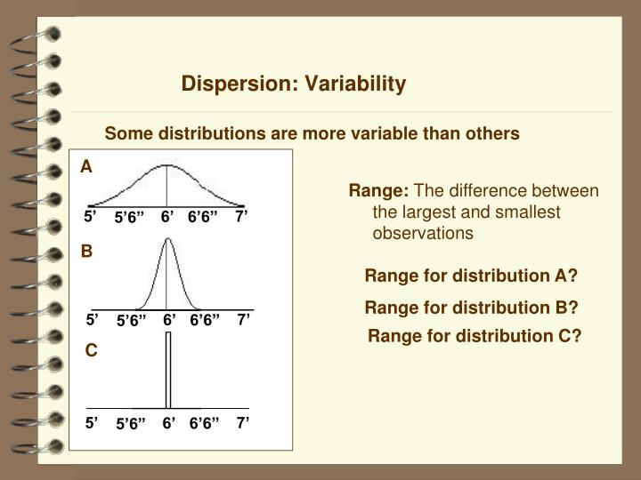 Dispersion: Variability