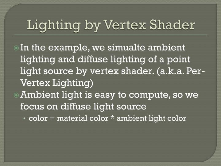 Lighting by Vertex