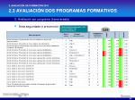 2 3 avaliaci n dos programas formativos13
