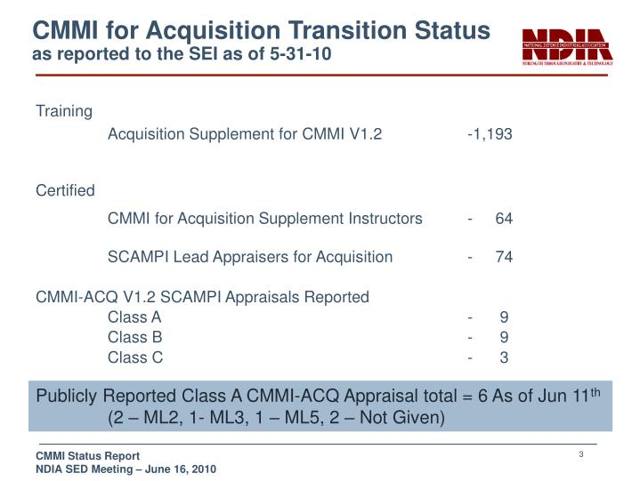 CMMI for Acquisition Transition Status