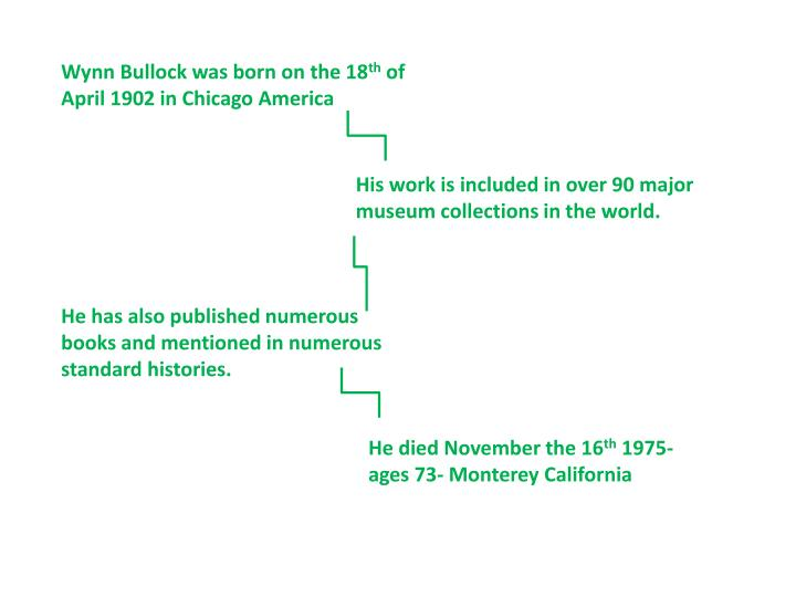 Wynn Bullock was born on the 18