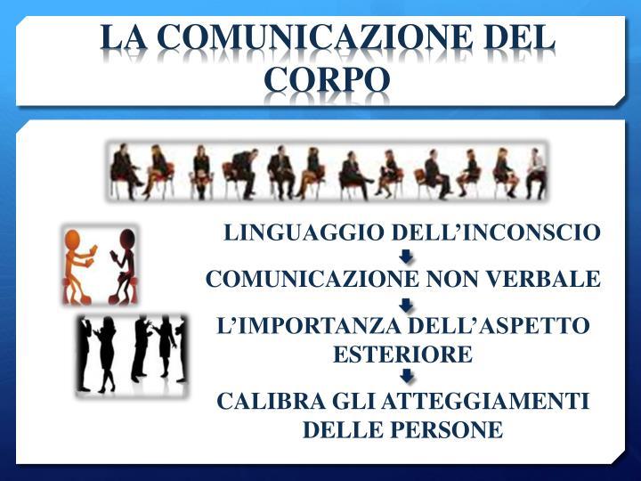 LA COMUNICAZIONE DEL CORPO