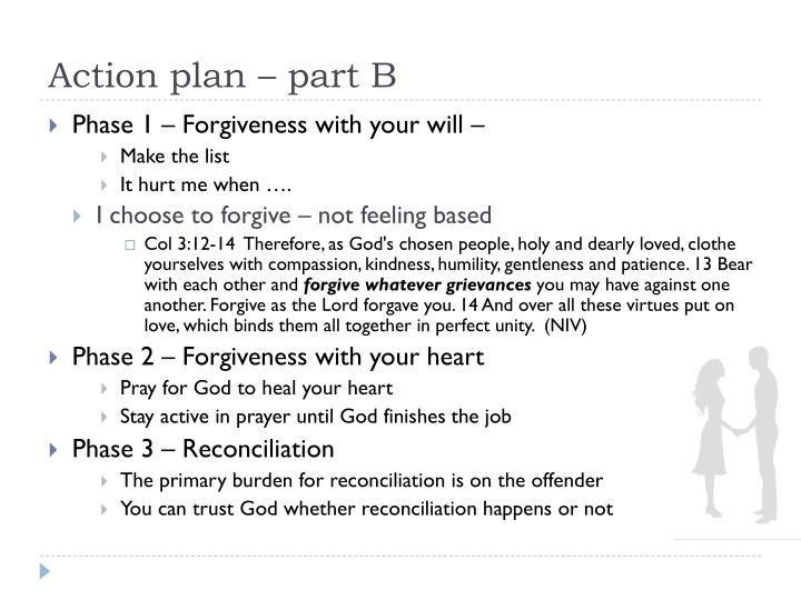 Action plan – part B