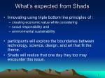 what s expected from shads