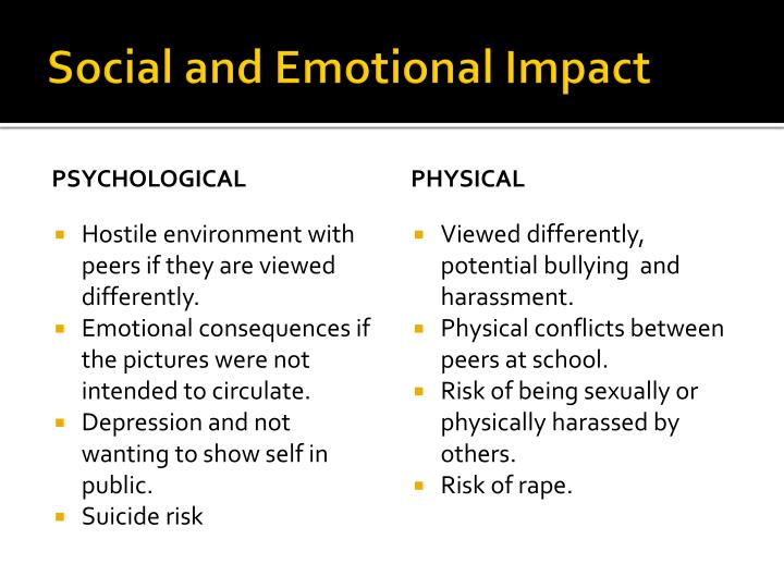 Social and Emotional Impact