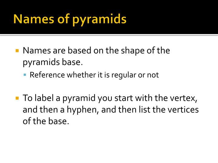 Names of pyramids
