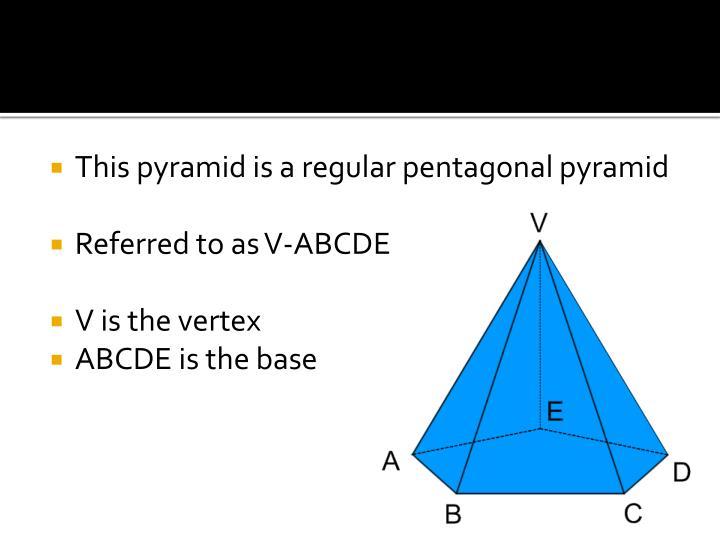 This pyramid is a regular pentagonal pyramid