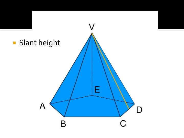 Slant height