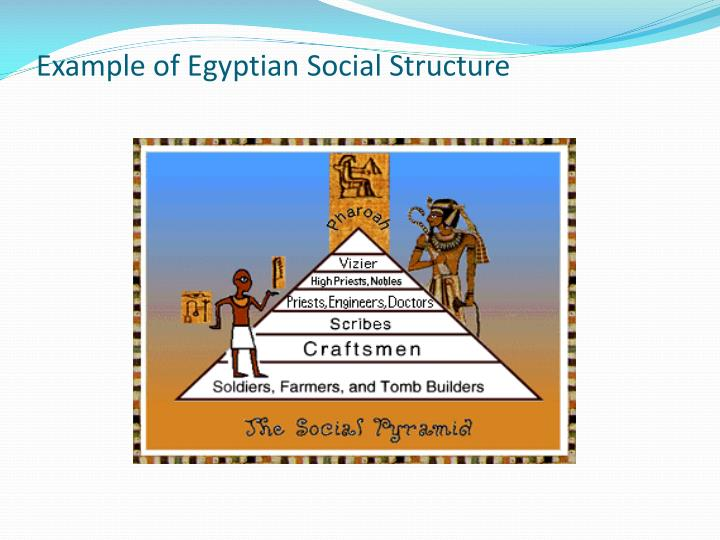 Example of Egyptian Social Structure