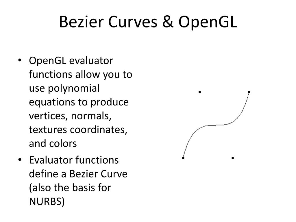 Opengl Code For Curve