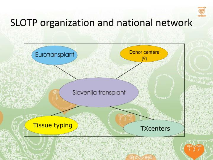 SLOTP organization and national network