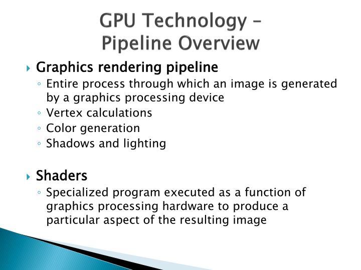 GPU Technology –