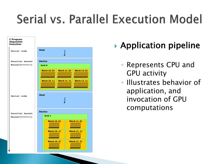 Serial vs. Parallel Execution Model