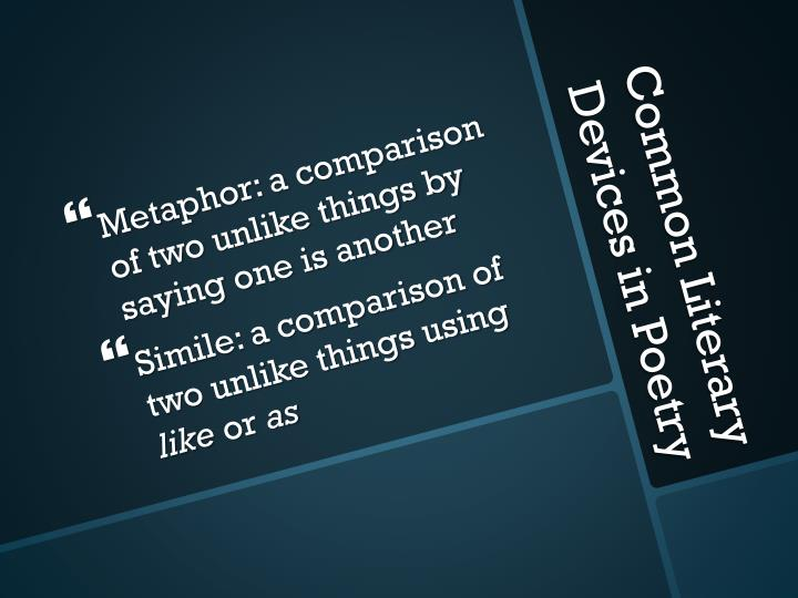Metaphor: a comparison of two unlike things by saying one is another