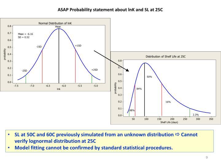 ASAP Probability statement